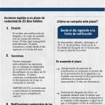 Acciones laborales sujetas a caducidad (Infografía)